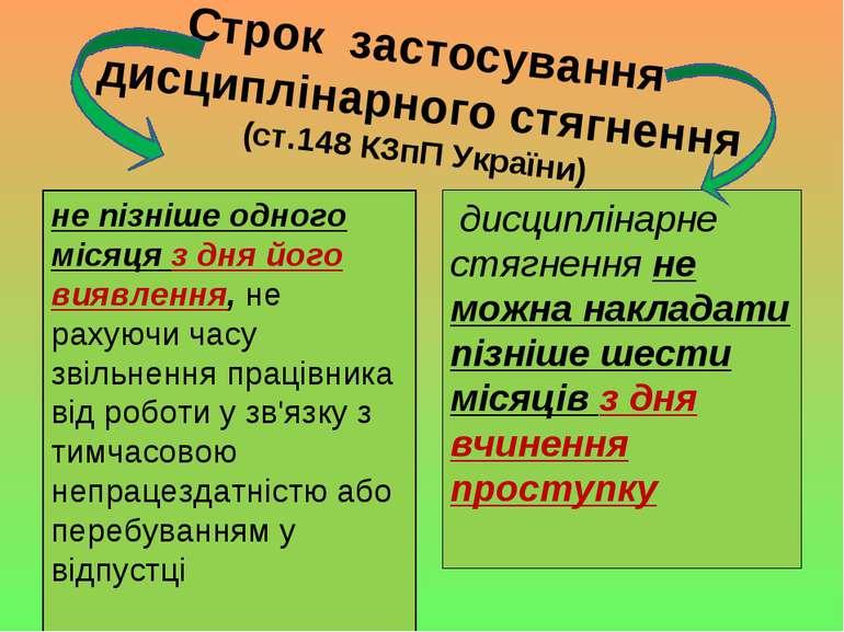 Строк застосування дисциплінарного стягнення (ст.148 КЗпП України) не пізніше...