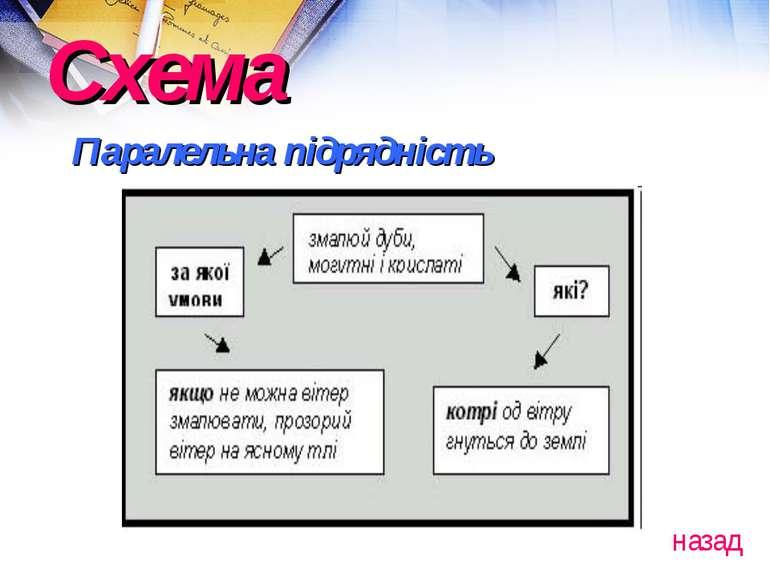 Схема Паралельна підрядність