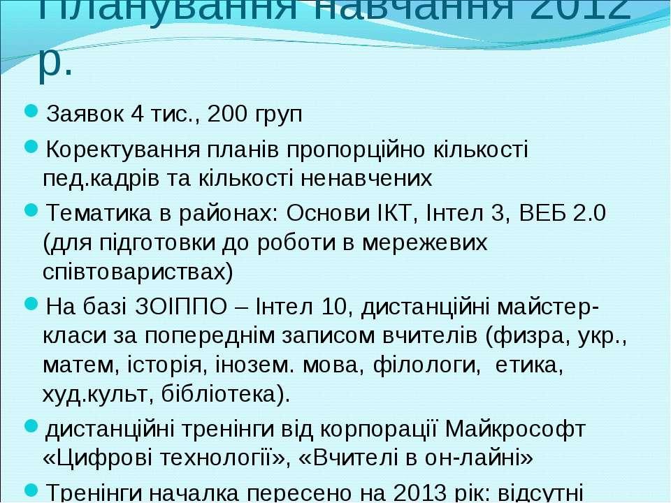 Планування навчання 2012 р. Заявок 4 тис., 200 груп Коректування планів пропо...