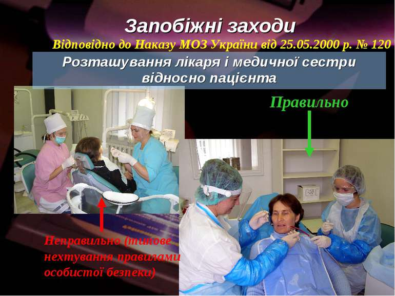 Запобіжні заходи Розташування лікаря і медичної сестри відносно пацієнта Відп...