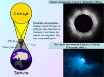 Повне затемненняСонцяуФранціїв1999 р. Часткове затемненняСонцяуПольщі...