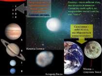 Сонце і небесні тіла, що обертаються навколо нього, утворюють Сонячну систему...
