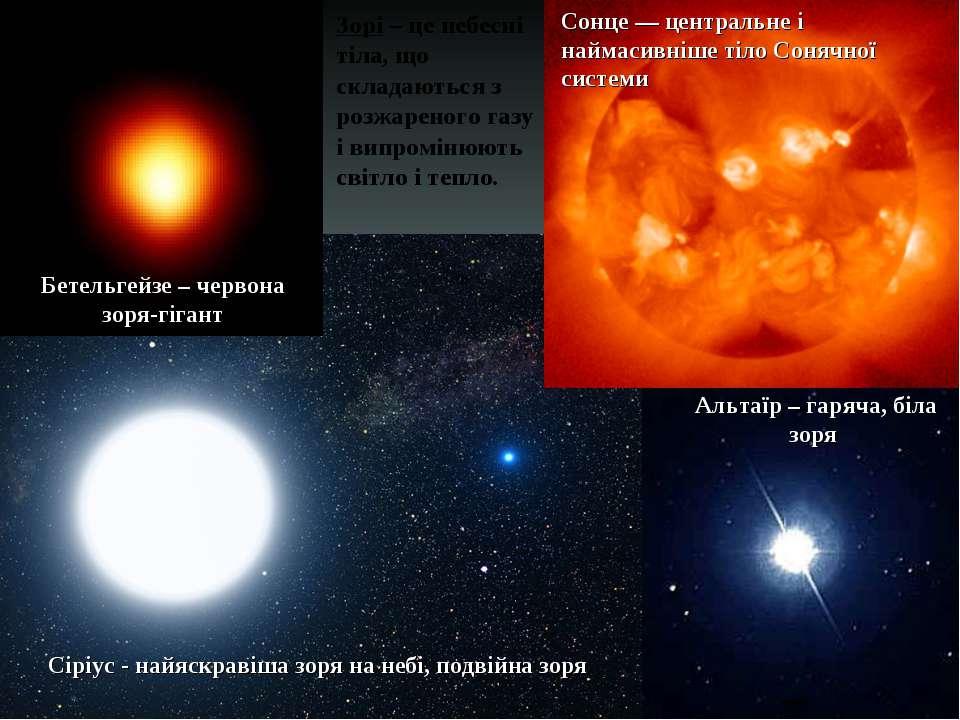 Бетельгейзе – червона зоря-гігант Альтаїр – гаряча, біла зоря Сіріус - найяск...