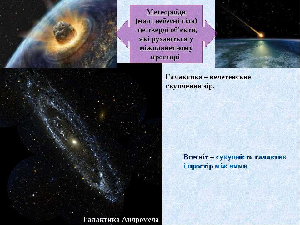 Метеороїди (малі небесні тіла) це тверді об'єкти, які рухаються у міжпланетно...