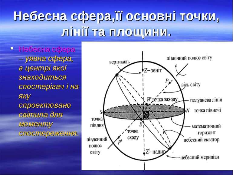 Небесна сфера,її основні точки, лінії та площини. Небесна сфера – уявна сфера...