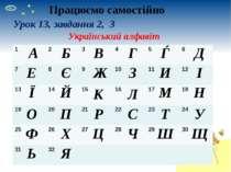 Працюємо самостійно Урок 13, завдання 2, 3 Український алфавіт А Б В Ц Ч Ш Щ ...