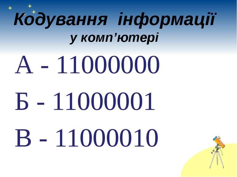 Кодування інформації у комп'ютері А - 11000000 Б - 11000001 В - 11000010
