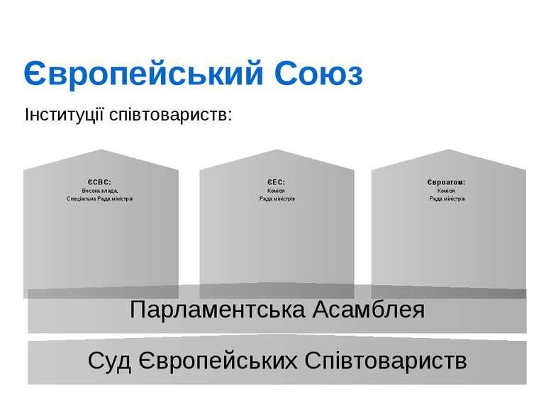 Європейський Союз Інституції співтовариств: ЄСВС: Висока влада, Спеціальна Ра...