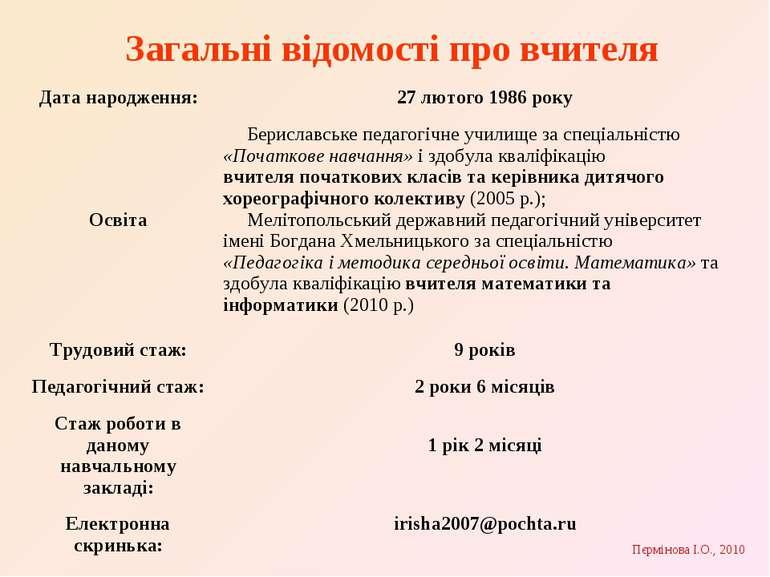 Загальні відомості про вчителя Пєрмінова І.О., 2010