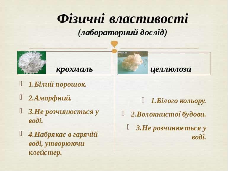 Фізичні властивості (лабораторний дослід) крохмаль 1.Білий порошок. 2.Аморфни...