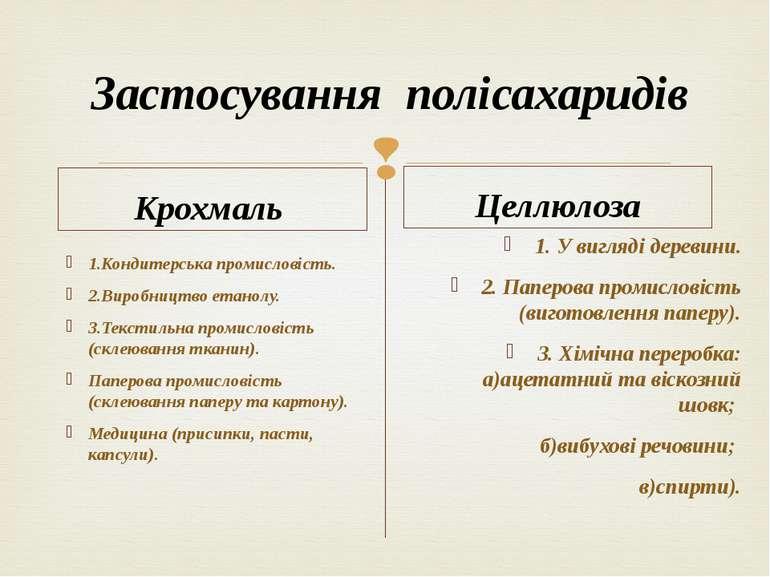 Застосування полісахаридів Крохмаль 1.Кондитерська промисловість. 2.Виробницт...