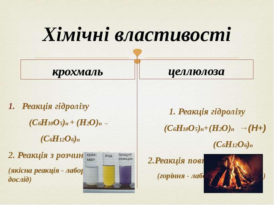 Хімічні властивості крохмаль Реакція гідролізу (С6H10O5)n + (Н2О)n → (C6H12O6...
