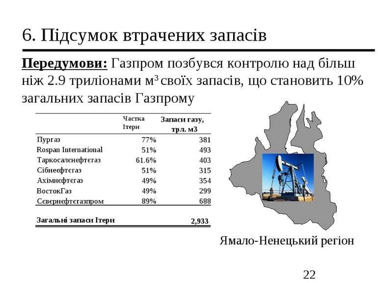 6. Підсумок втрачених запасів Передумови: Газпром позбувся контролю над більш...