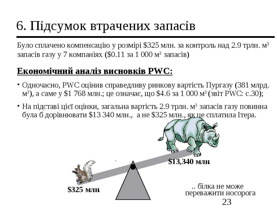 6. Підсумок втрачених запасів Було сплачено компенсацію у розмірі $325 млн. з...
