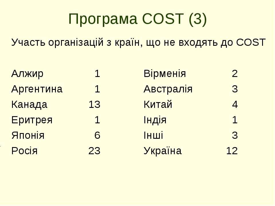 Програма COST (3) Участь організацій з країн, що не входять до COST Алжир 1 В...