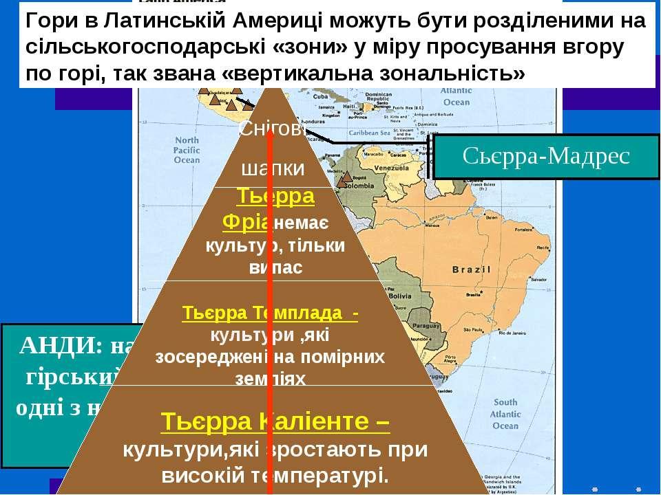 Сьєрра-Мадрес АНДИ: найдовший гірський ланцюг ; одні з найвищих гір у світі! ...