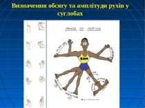 Визначення обсягу та амплітуди рухів у суглобах