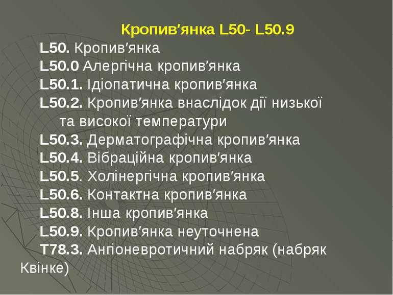 Кропив′янка L50- L50.9 L50. Кропив′янка L50.0 Алергічна кропив′янка L50.1. Ід...