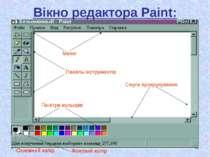 Вікно редактора Paint: Панель інструментів Меню Палітра кольорів Смуги прокру...