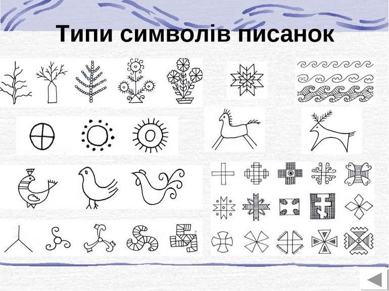Типи символів писанок