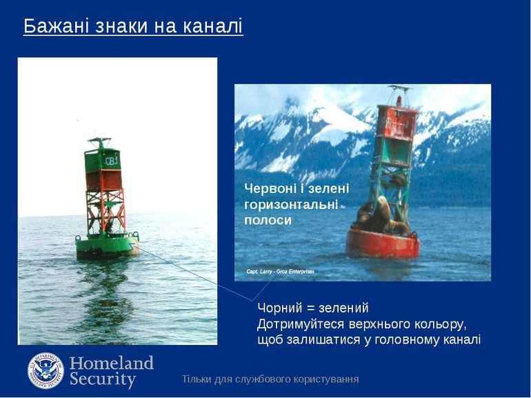 Бажані знаки на каналі Green & Red Horizontal Bands Червоні і зелені горизонт...