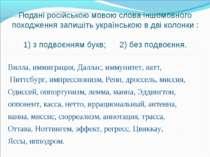 Подані російською мовою слова іншомовного походження запишіть українською в д...