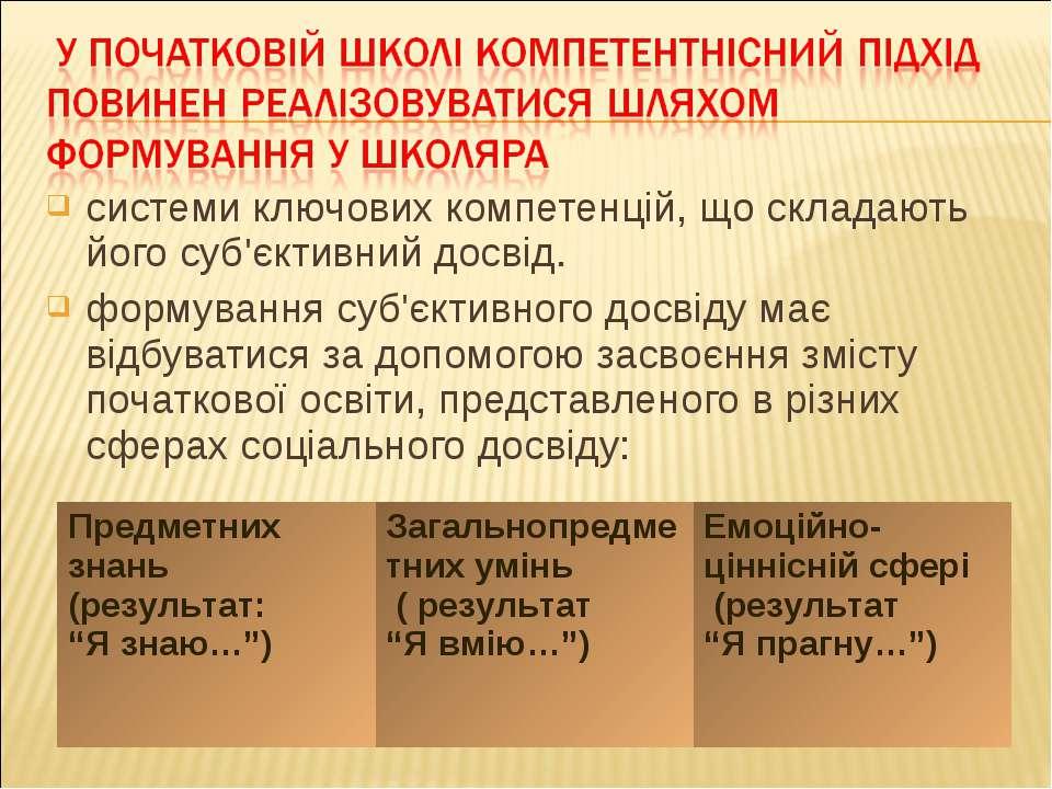 системи ключових компетенцій, що складають його суб'єктивний досвід. формуван...