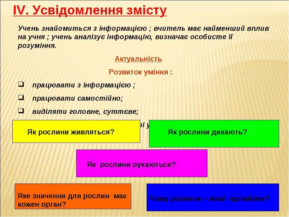 ІV. Усвідомлення змісту Учень знайомиться з інформацією ; вчитель має найменш...