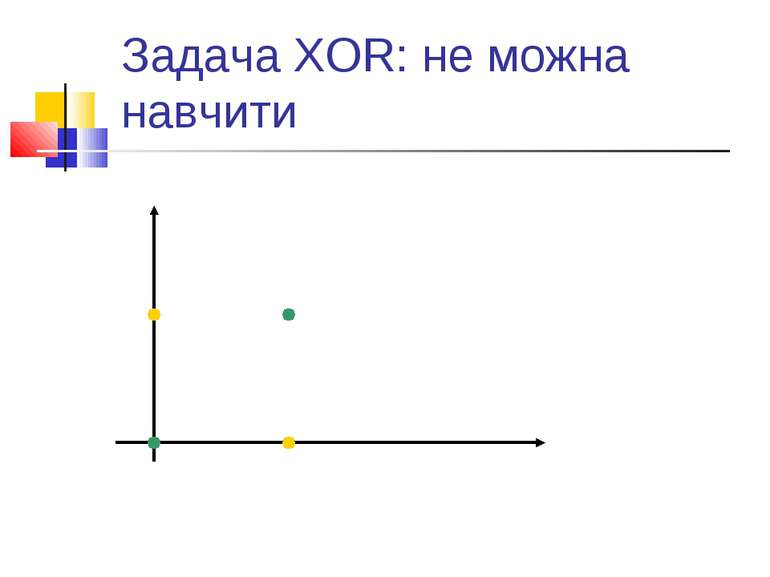 Задача XOR: не можна навчити
