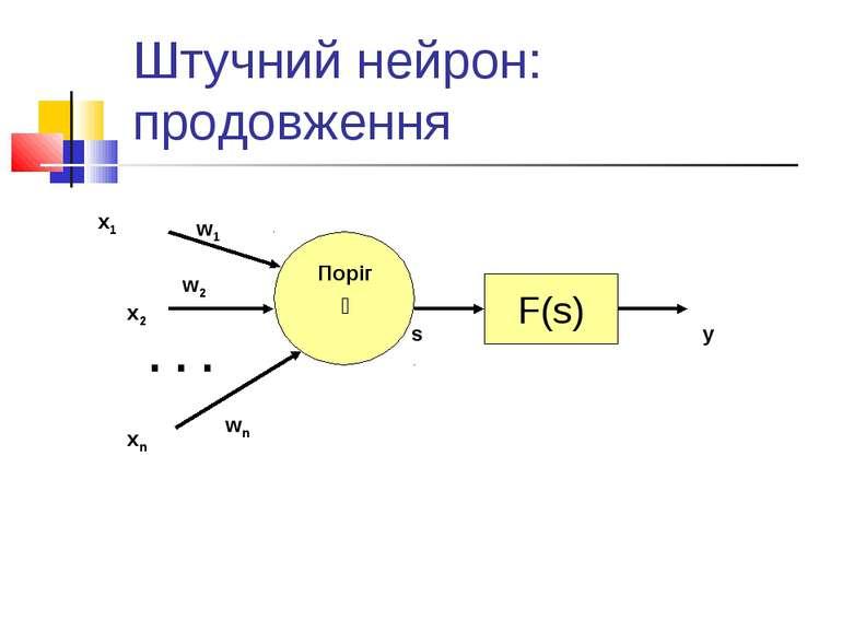 Штучний нейрон: продовження x1 w1 . . . x2 w2 xn wn Поріг s F(s) y