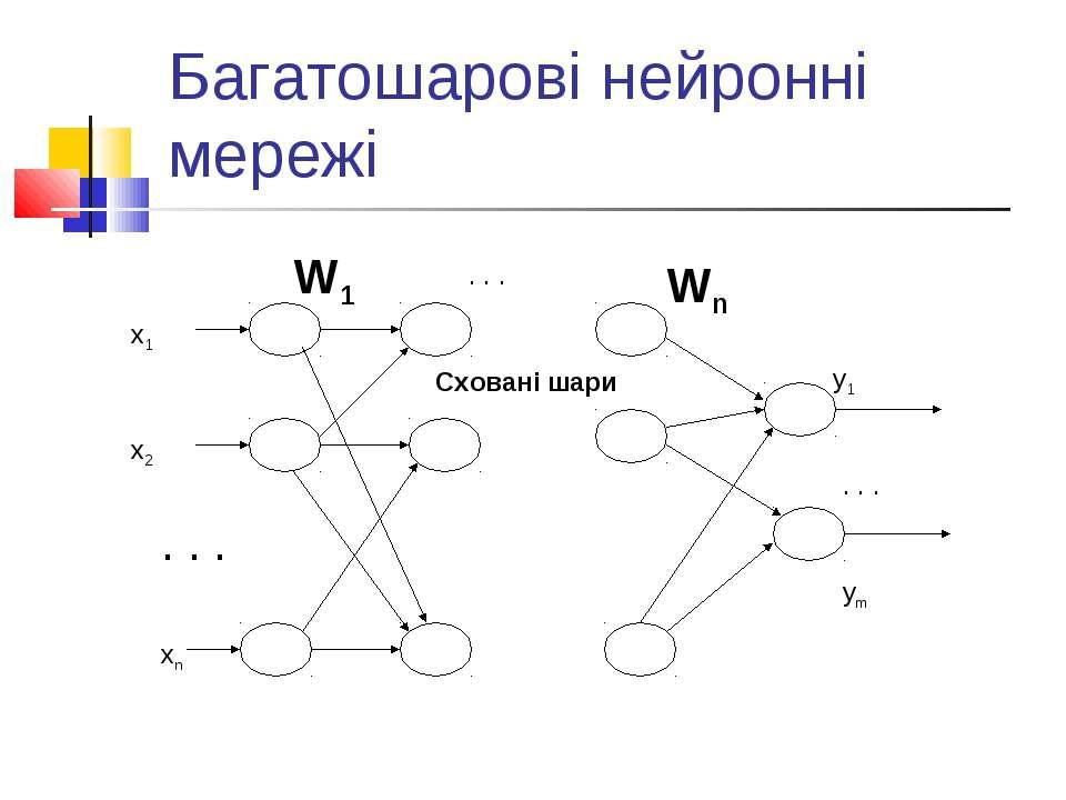 Багатошарові нейронні мережі x1 x2 xn . . . W1 Wn y1 . . . . . . ym Сховані шари