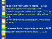 Ураження трійчастого нерва – G 50: Невралгія трійчастого нерва (G 50.0) Атипо...