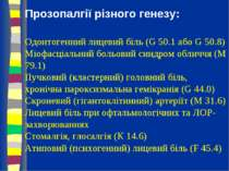Прозопалгії різного генезу: Одонтогенний лицевий біль (G 50.1 або G 50.8) Міо...