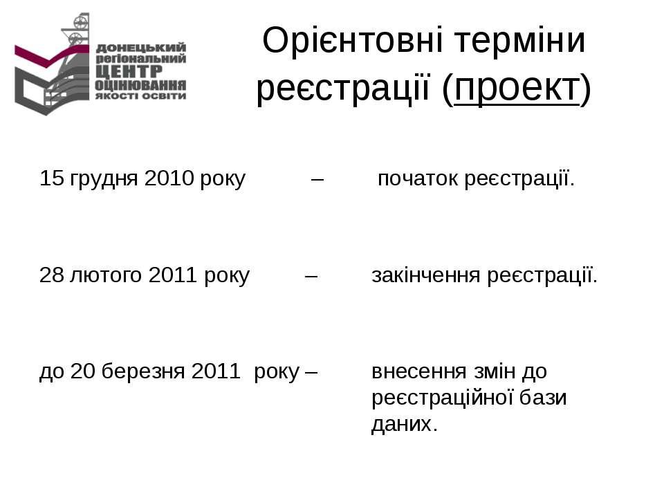 Орієнтовні терміни реєстрації (проект) 15 грудня 2010 року – початок реєстрац...