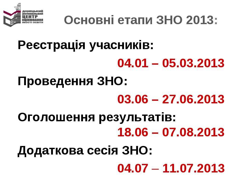 Основні етапи ЗНО 2013: Реєстрація учасників: 04.01 – 05.03.2013 Проведення З...