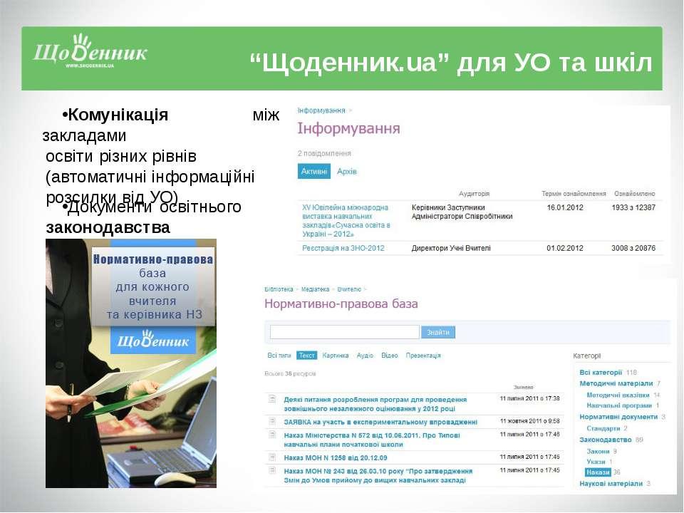 """""""Щоденник.ua"""" для УО та шкіл Комунікація між закладами освіти різних рівнів (..."""