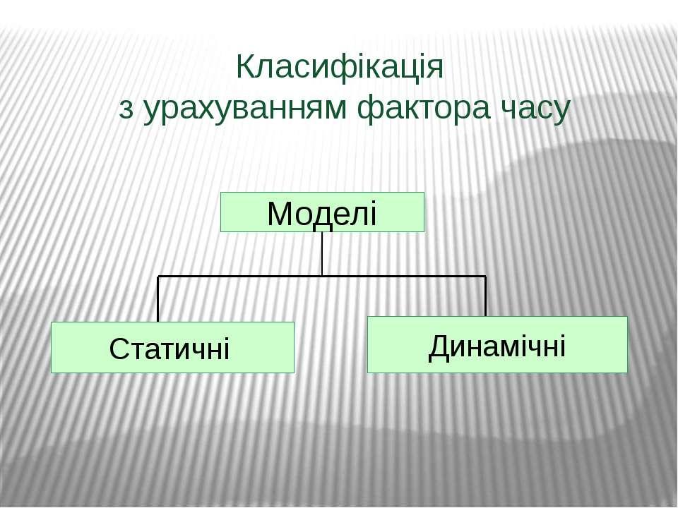 Класифікація з урахуванням фактора часу Моделі Статичні Динамічні