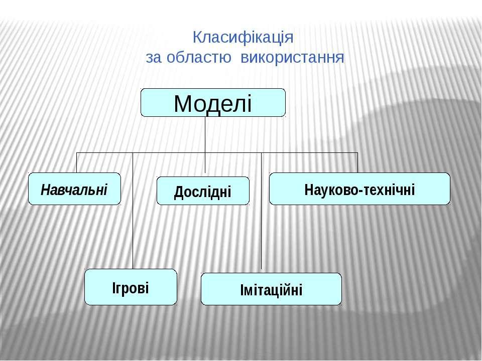 Класифікація за областю використання Моделі Навчальні Дослідні Науково-техніч...