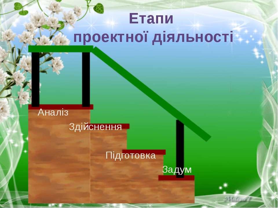 Етапи проектної діяльності Аналіз Здійснення Підготовка Задум