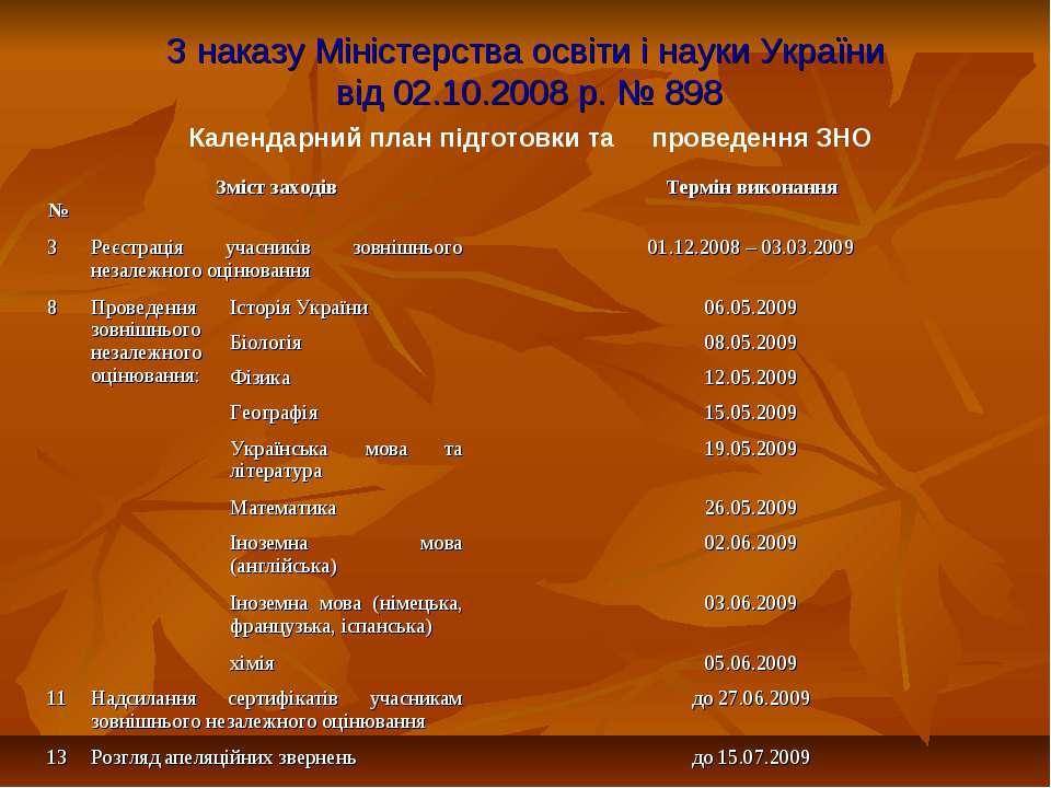 З наказу Міністерства освіти і науки України від 02.10.2008 р. № 898 Календар...