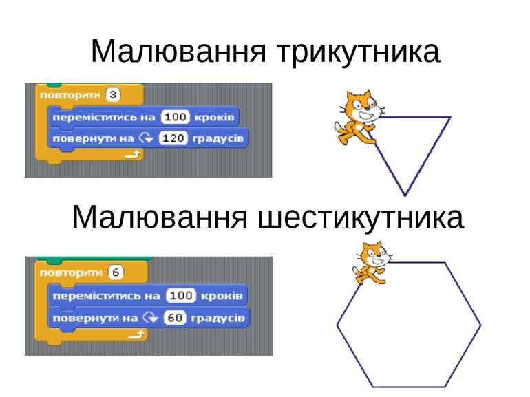 Малювання трикутника Малювання шестикутника