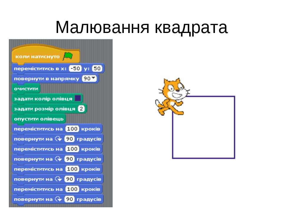 Малювання квадрата