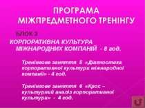 БЛОК 3 КОРПОРАТИВНА КУЛЬТУРА МІЖНАРОДНИХ КОМПАНІЙ - 8 год. Тренінгове заняття...