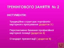 ІНСТУМЕНТИ: Традиційна структура портфоліо кар'єрного просування (додаток 3 )...