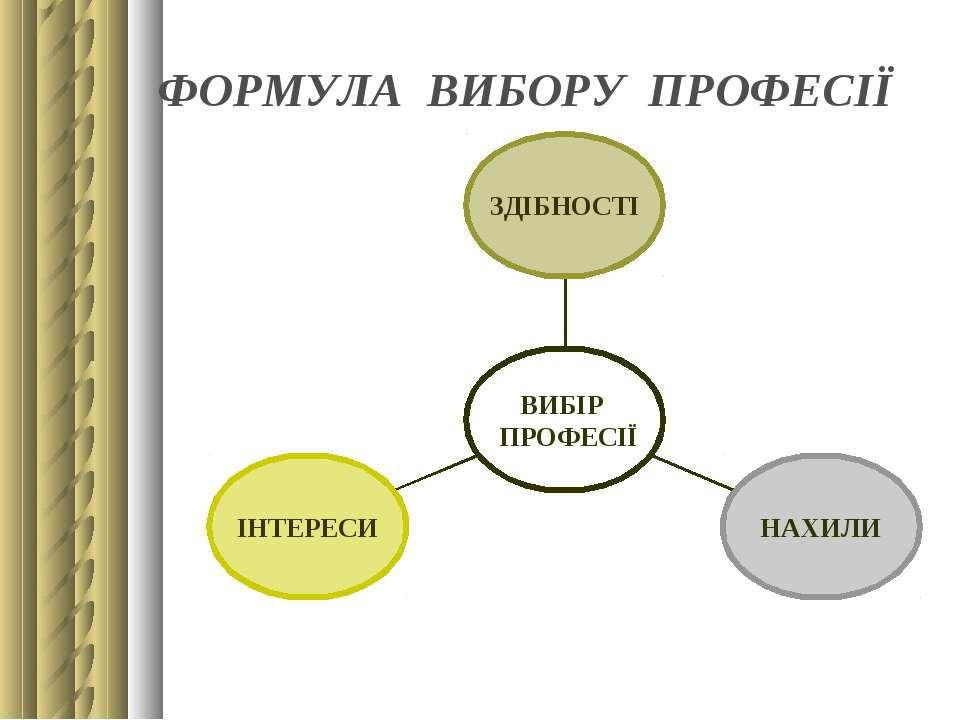 ФОРМУЛА ВИБОРУ ПРОФЕСІЇ