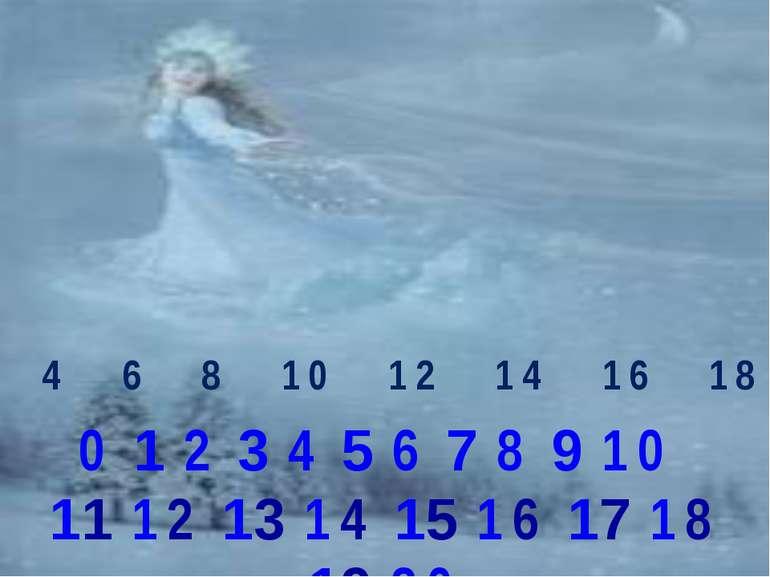 0 2 4 6 8 10 12 14 16 18 20 0 1 2 3 4 5 6 7 8 9 10 11 12 13 14 15 16 17 18 19 20