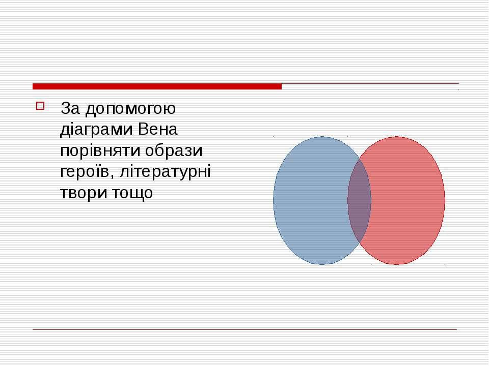 За допомогою діаграми Вена порівняти образи героїв, літературні твори тощо