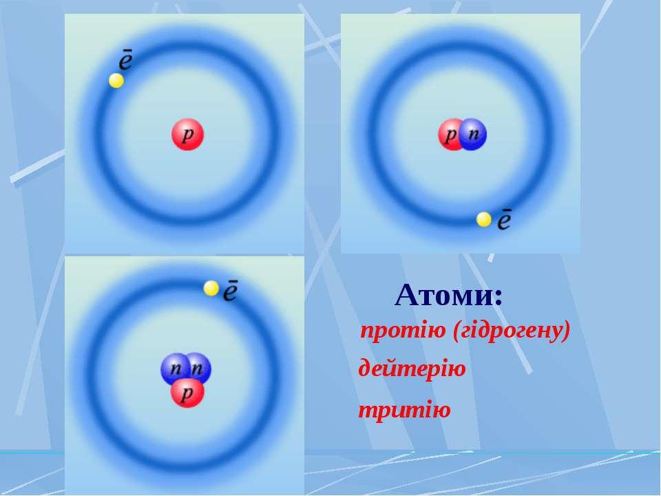 Атоми: протію (гідрогену) дейтерію тритію