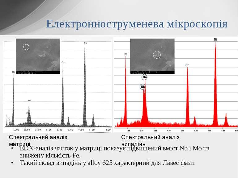 EDX-аналіз часток у матриці показує підвищений вміст Nb і Mo та знижену кільк...