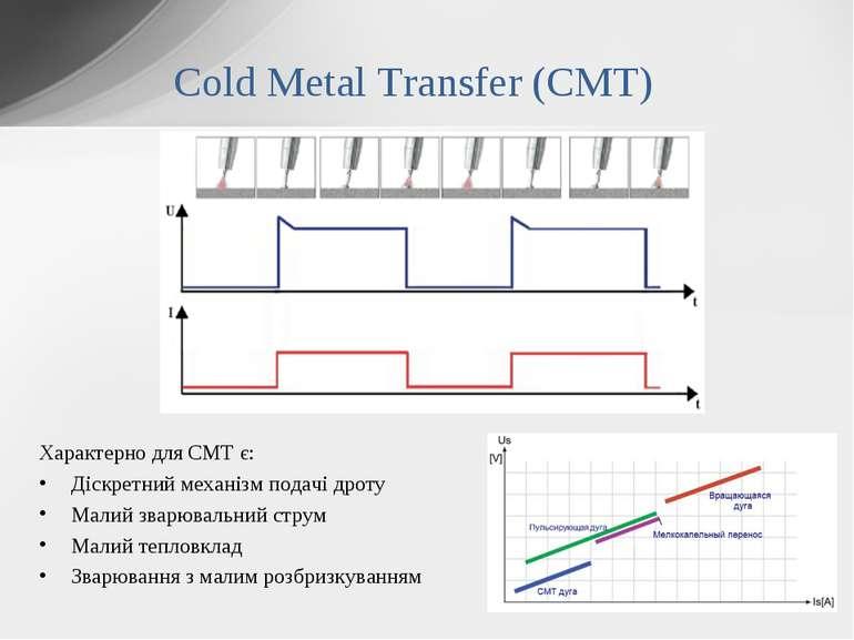Характерно для CMT є: Діскретний механізм подачі дроту Малий зварювальний стр...
